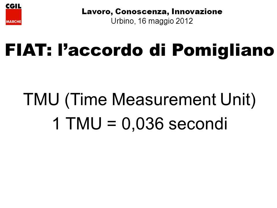 Lavoro, Conoscenza, Innovazione Urbino, 16 maggio 2012 FIAT: laccordo di Pomigliano TMU (Time Measurement Unit) 1 TMU = 0,036 secondi