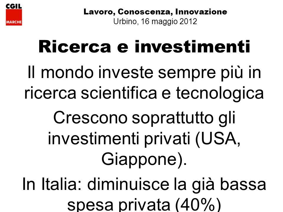Lavoro, Conoscenza, Innovazione Urbino, 16 maggio 2012 Ricerca e investimenti Il mondo investe sempre più in ricerca scientifica e tecnologica Crescono soprattutto gli investimenti privati (USA, Giappone).