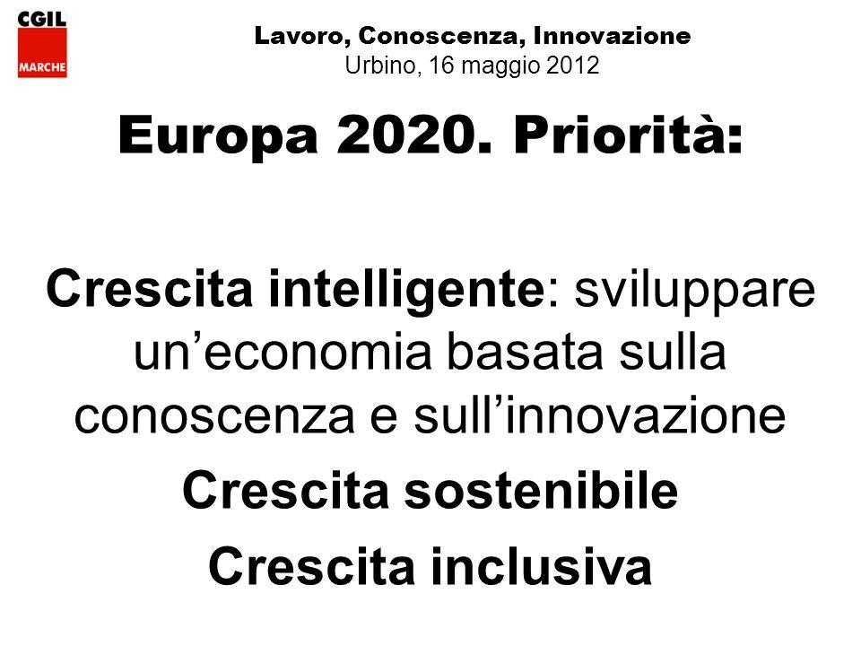 Lavoro, Conoscenza, Innovazione Urbino, 16 maggio 2012 Europa 2020.