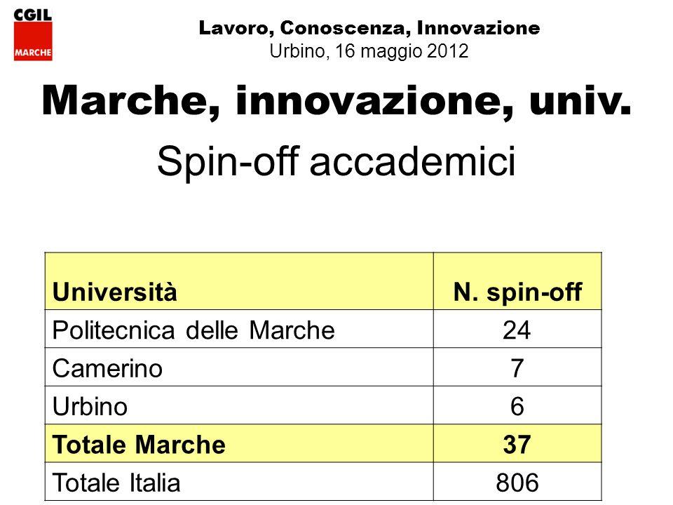 Lavoro, Conoscenza, Innovazione Urbino, 16 maggio 2012 Marche, innovazione, univ.