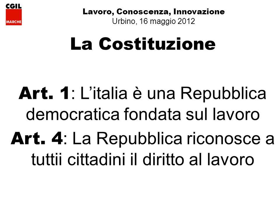Lavoro, Conoscenza, Innovazione Urbino, 16 maggio 2012 La Costituzione Art.