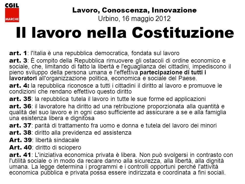 Lavoro, Conoscenza, Innovazione Urbino, 16 maggio 2012 Il lavoro nella Costituzione art.