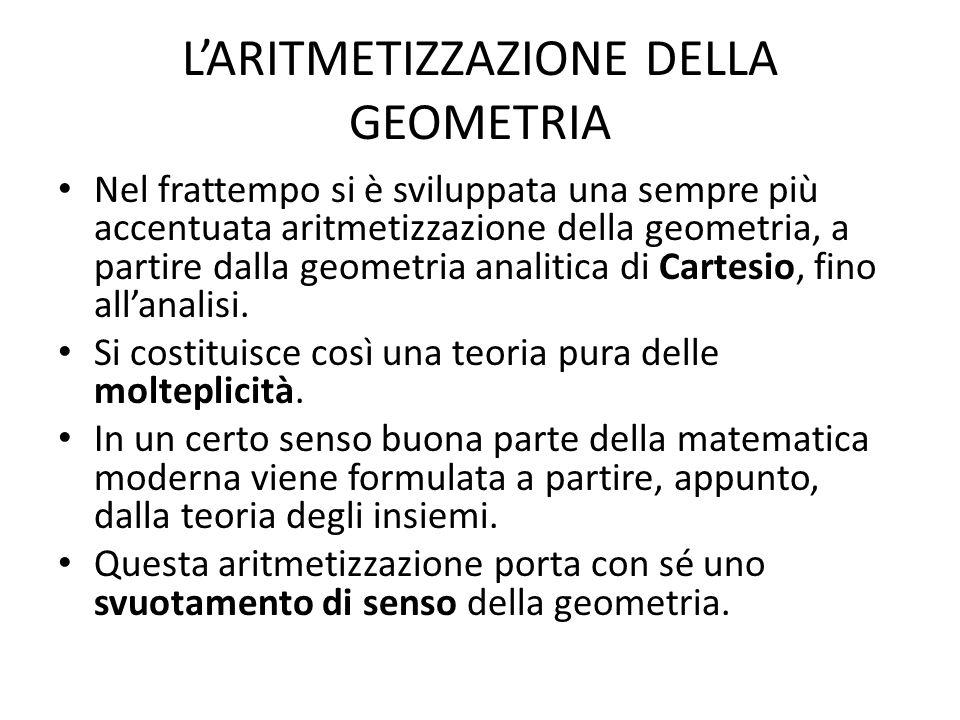 LARITMETIZZAZIONE DELLA GEOMETRIA Nel frattempo si è sviluppata una sempre più accentuata aritmetizzazione della geometria, a partire dalla geometria analitica di Cartesio, fino allanalisi.