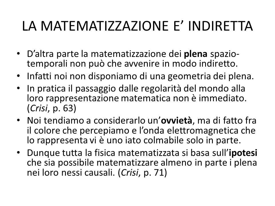LA MATEMATIZZAZIONE E INDIRETTA Daltra parte la matematizzazione dei plena spazio- temporali non può che avvenire in modo indiretto. Infatti noi non d
