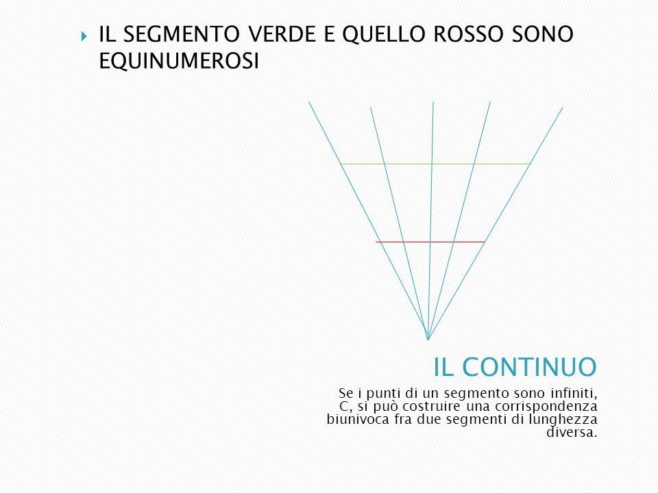 Se i punti di un segmento sono infiniti, C, si può costruire una corrispondenza biunivoca fra due segmenti di lunghezza diversa. IL SEGMENTO VERDE E Q