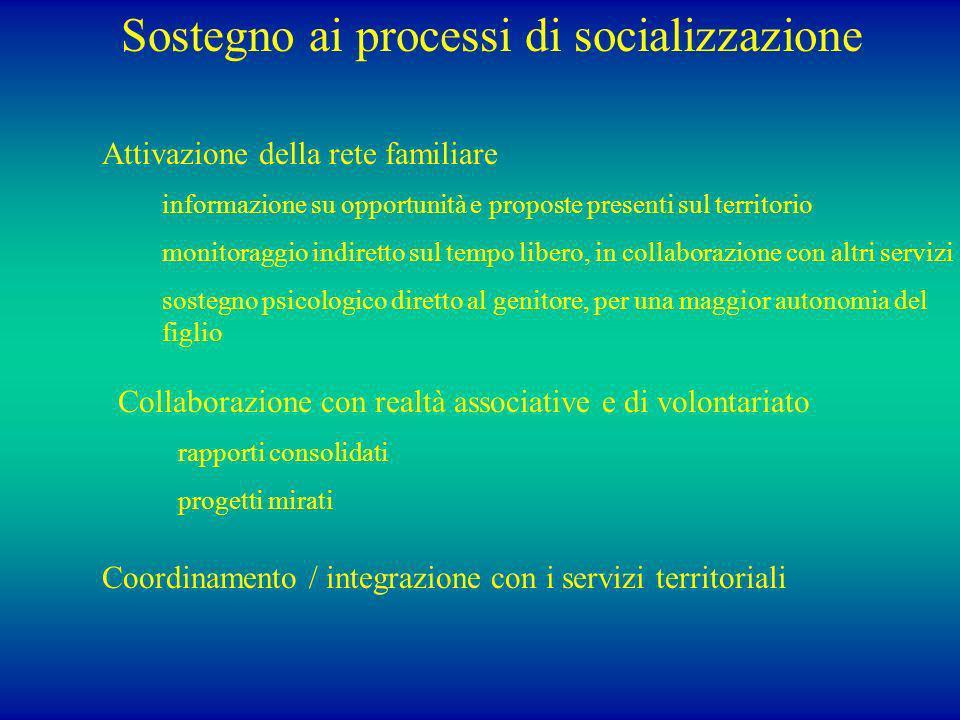 Sostegno ai processi di socializzazione Collaborazione con realtà associative e di volontariato rapporti consolidati progetti mirati Attivazione della