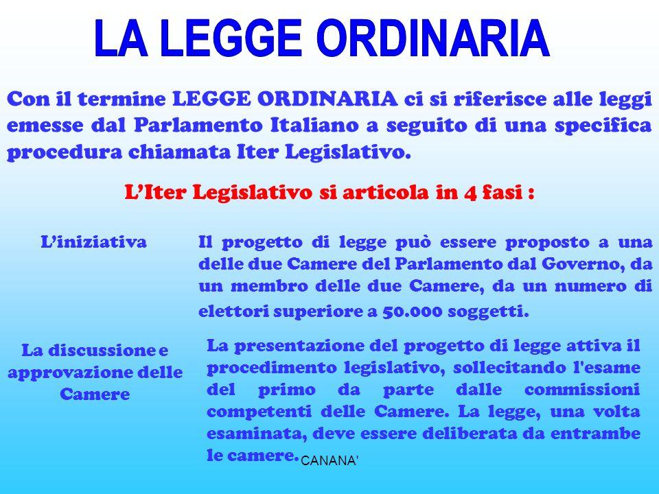 LEGGI COSTITUZIONALI: LE DUE IPOTESI DELLART. 138 (2) Prima ipotesi Camera I: 1° approvazione maggioranza relativa Camera II: 1° approvazione maggiora