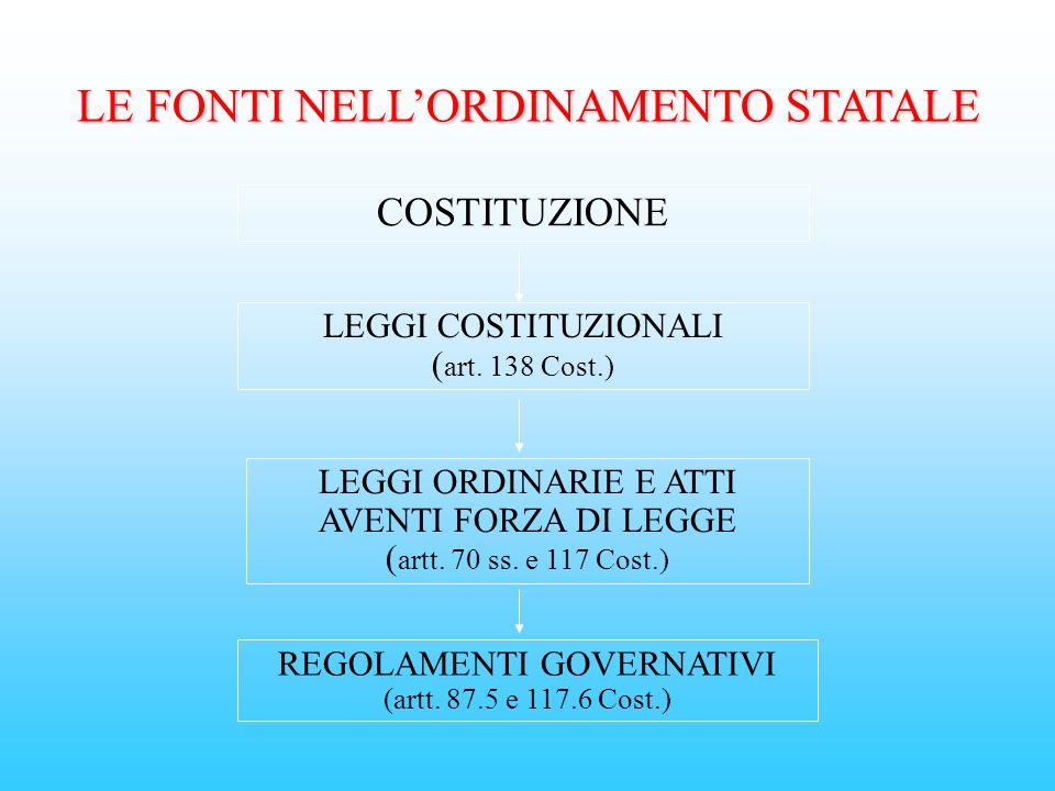 Costituzion e Come nasce una legge Parlamento Sistema bicamerale Senat o Camer a 315 senatori 630 deputati senatori a vita Ex presidenti della repubbl