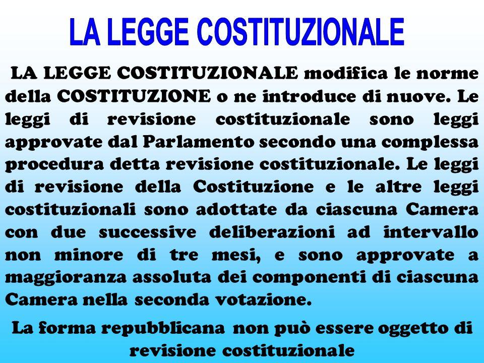 COSTITUZIONE LEGGI COSTITUZIONALI ( art. 138 Cost.) LEGGI ORDINARIE E ATTI AVENTI FORZA DI LEGGE ( artt. 70 ss. e 117 Cost.) REGOLAMENTI GOVERNATIVI (