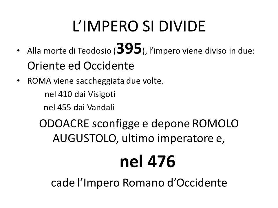 LIMPERO SI DIVIDE Alla morte di Teodosio ( 395 ), limpero viene diviso in due: Oriente ed Occidente ROMA viene saccheggiata due volte. nel 410 dai Vis