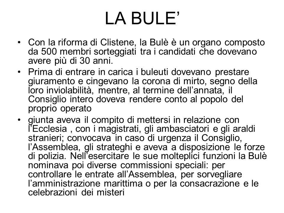 LA BULE Con la riforma di Clistene, la Bulè è un organo composto da 500 membri sorteggiati tra i candidati che dovevano avere più di 30 anni. Prima di