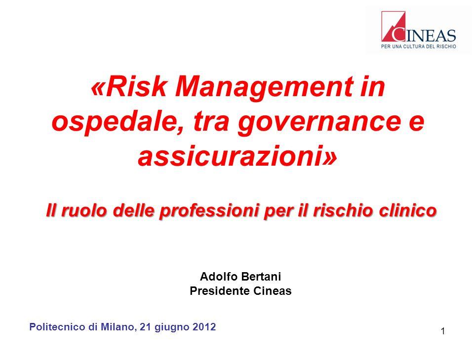 21 giugno2012 Risk management in ospedale, tra governance e assicurazione Verso una nuova cultura del rischio che coinvolga tutti gli attori Strutture Sanitarie; Ministero e Regioni; Assicurazioni; Pazienti (consumatori razionali).