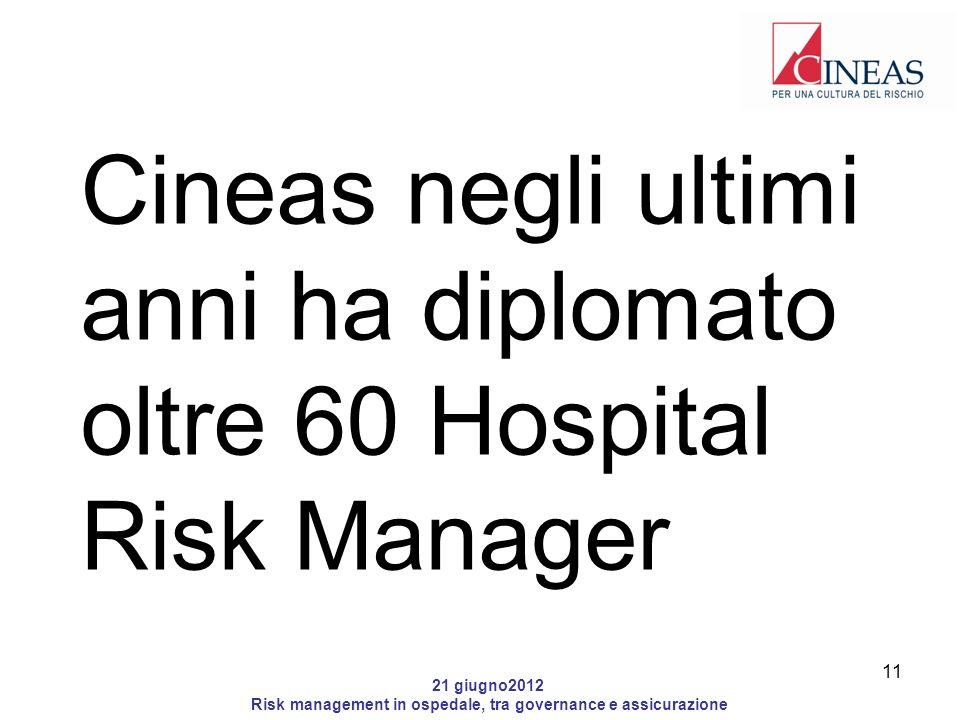 21 giugno2012 Risk management in ospedale, tra governance e assicurazione Cineas negli ultimi anni ha diplomato oltre 60 Hospital Risk Manager 11