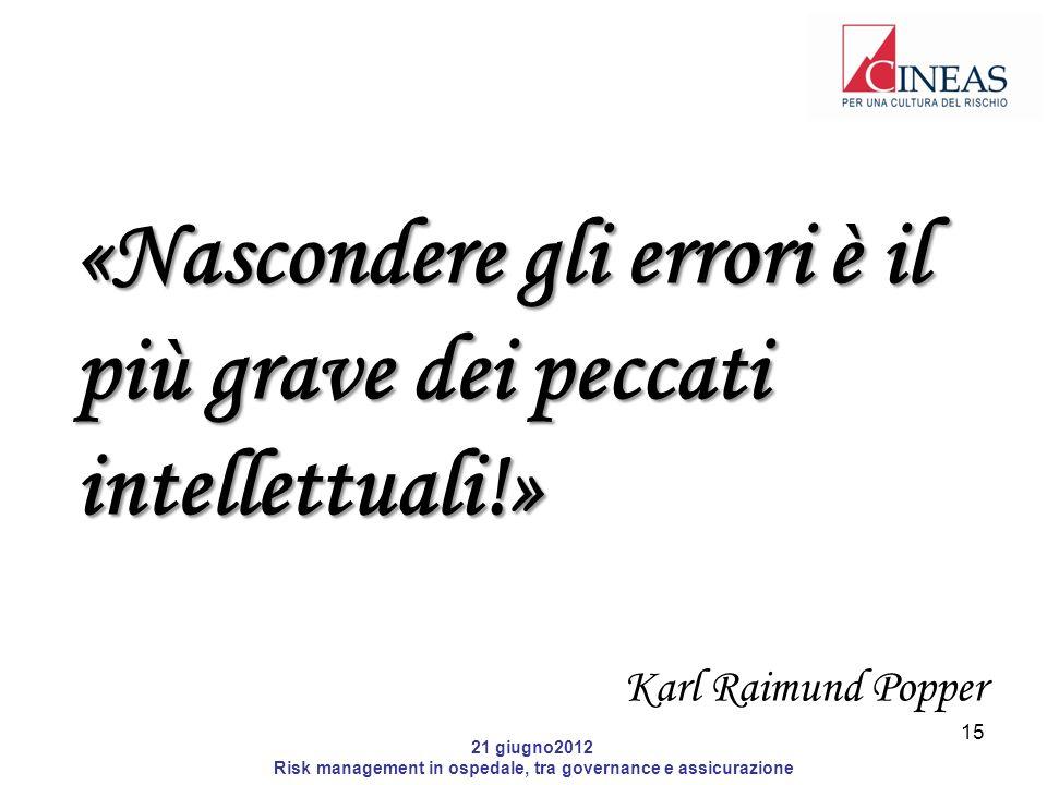 21 giugno2012 Risk management in ospedale, tra governance e assicurazione «Nascondere gli errori è il più grave dei peccati intellettuali!» Karl Raimund Popper 15