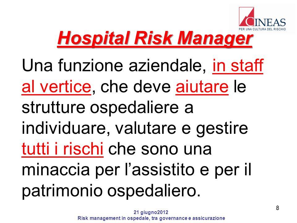 21 giugno2012 Risk management in ospedale, tra governance e assicurazione Hospital Risk Manager Una funzione aziendale, in staff al vertice, che deve aiutare le strutture ospedaliere a individuare, valutare e gestire tutti i rischi che sono una minaccia per lassistito e per il patrimonio ospedaliero.