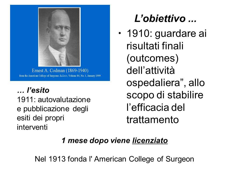 Lobiettivo... 1910: guardare ai risultati finali (outcomes) dellattività ospedaliera, allo scopo di stabilire lefficacia del trattamento … lesito 1911