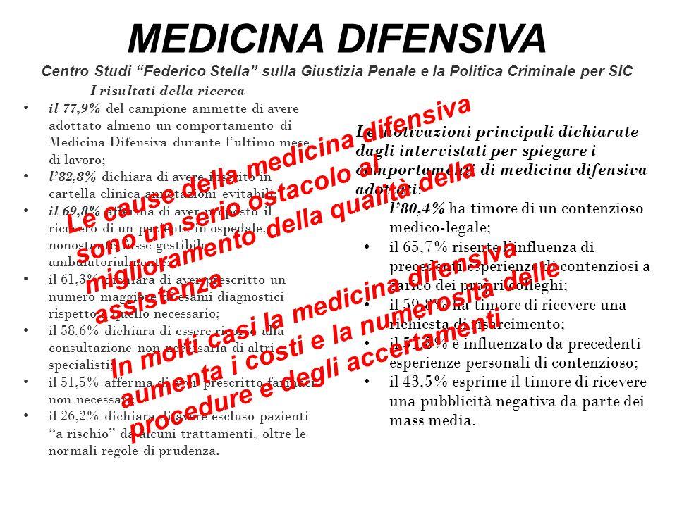 MEDICINA DIFENSIVA Centro Studi Federico Stella sulla Giustizia Penale e la Politica Criminale per SIC I risultati della ricerca il 77,9% del campione