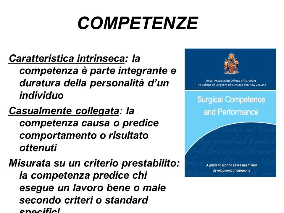 Caratteristica intrinseca: la competenza è parte integrante e duratura della personalità dun individuo Casualmente collegata: la competenza causa o pr