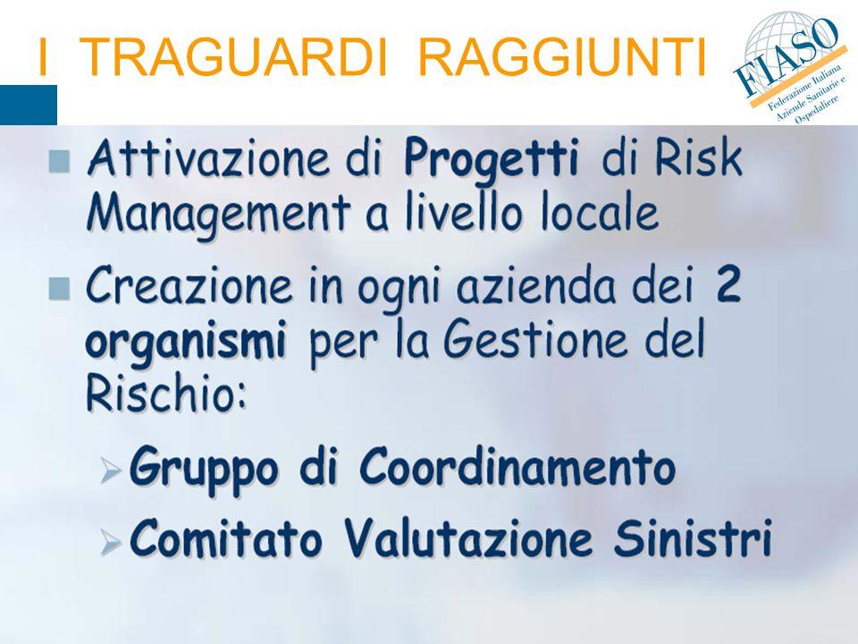 Risk management in Ospedale I TRAGUARDI RAGGIUNTI
