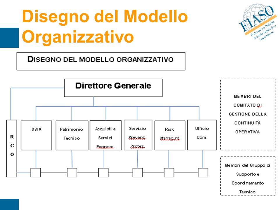 Risk management in Ospedale Disegno del Modello Organizzativo
