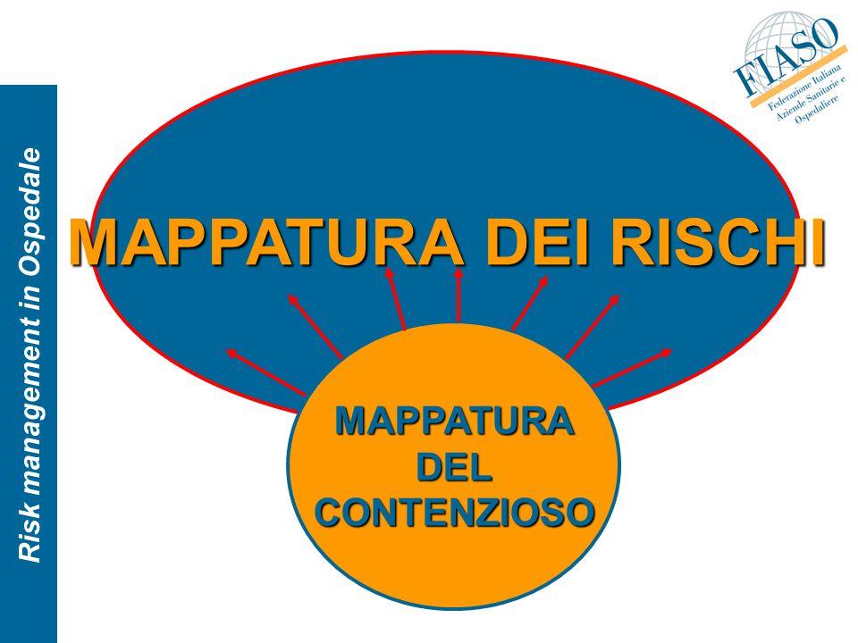 MAPPATURA DEI RISCHI MAPPATURADELCONTENZIOSO