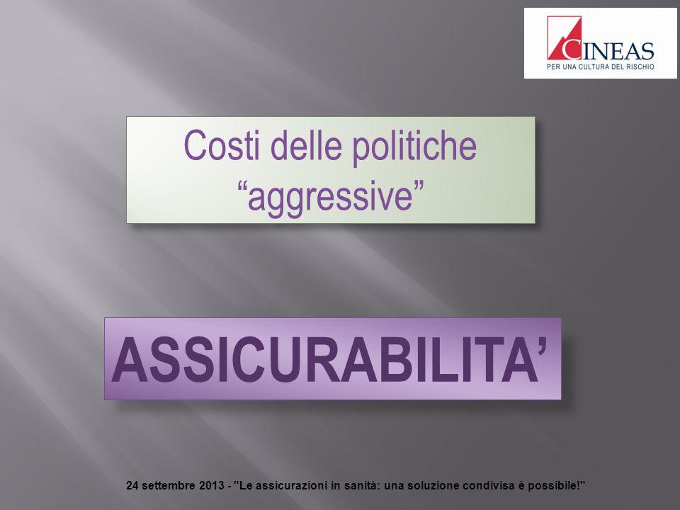 24 settembre 2013 - Le assicurazioni in sanità: una soluzione condivisa è possibile! Costi delle politiche aggressive Costi delle politiche aggressive ASSICURABILITA