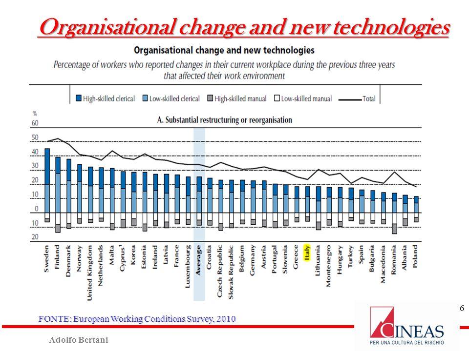 Adolfo Bertani 6 Organisational change and new technologies FONTE: European Working Conditions Survey, 2010