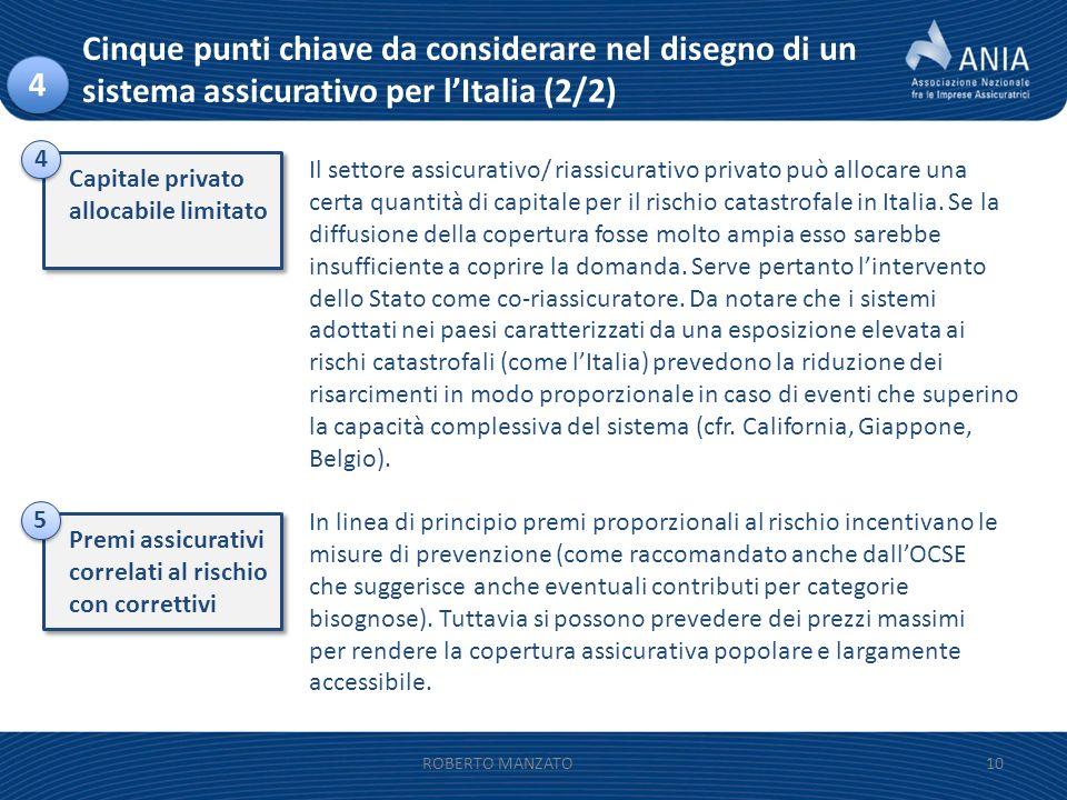 10ROBERTO MANZATO 4 4 Capitale privato allocabile limitato Il settore assicurativo/ riassicurativo privato può allocare una certa quantità di capitale