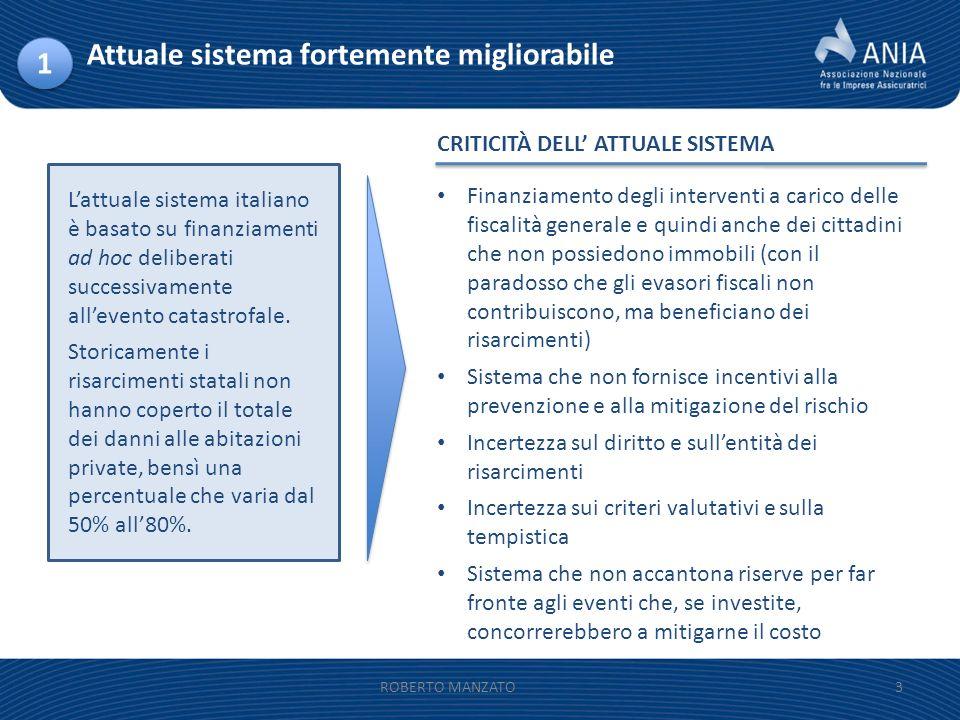 Attuale sistema fortemente migliorabile 3ROBERTO MANZATO 1 1 Lattuale sistema italiano è basato su finanziamenti ad hoc deliberati successivamente all
