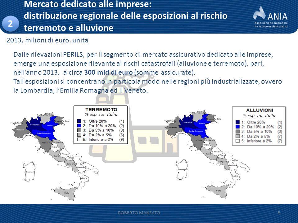 Mercato dedicato alle imprese: distribuzione regionale delle esposizioni al rischio terremoto e alluvione 5 2013, milioni di euro, unità Dalle rilevaz