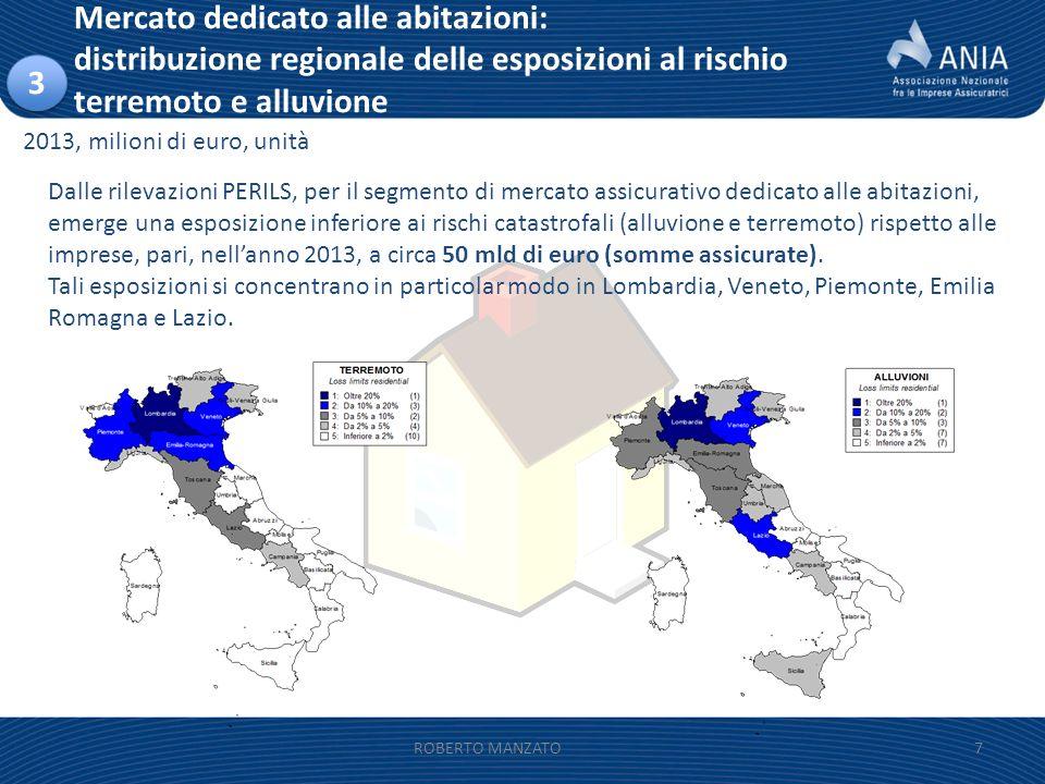 Mercato dedicato alle abitazioni: distribuzione regionale delle esposizioni al rischio terremoto e alluvione 7 2013, milioni di euro, unità Dalle rile