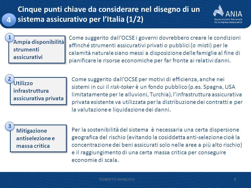 Cinque punti chiave da considerare nel disegno di un sistema assicurativo per lItalia (1/2) 9ROBERTO MANZATO 1 1 Ampia disponibilità strumenti assicur