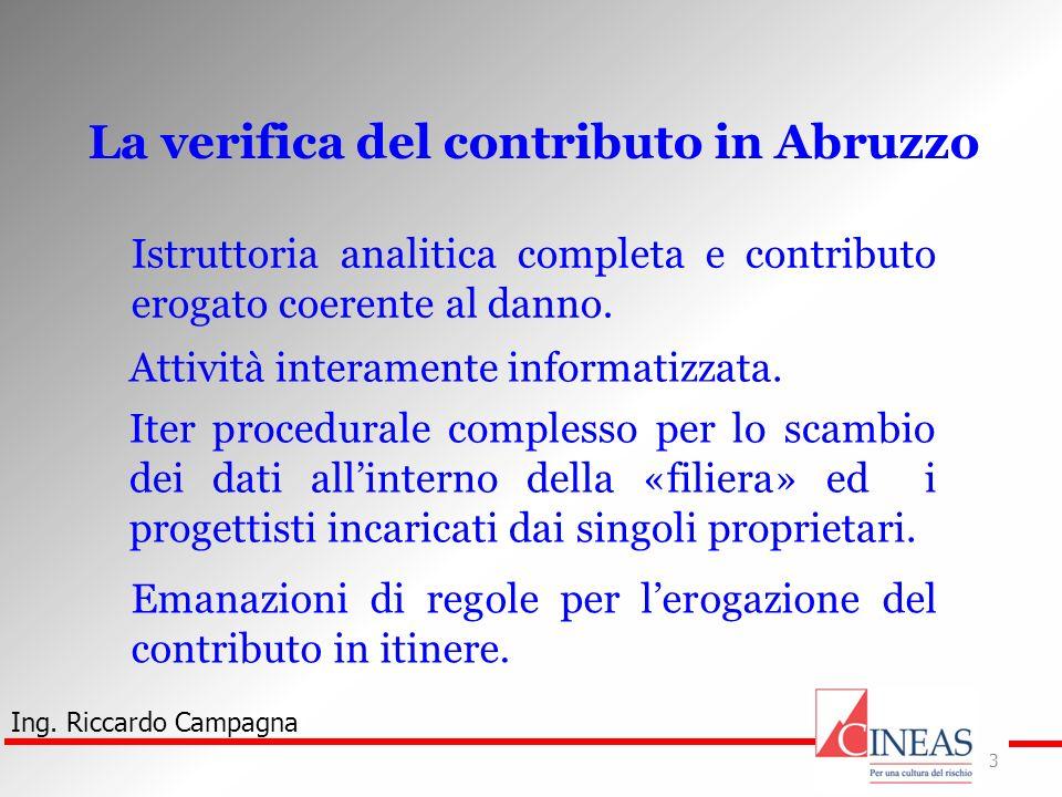 Ing. Riccardo Campagna 3 La verifica del contributo in Abruzzo Attività interamente informatizzata. Iter procedurale complesso per lo scambio dei dati