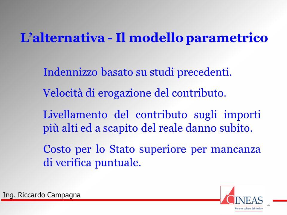 Ing. Riccardo Campagna 4 Lalternativa - Il modello parametrico Indennizzo basato su studi precedenti. Velocità di erogazione del contributo. Livellame