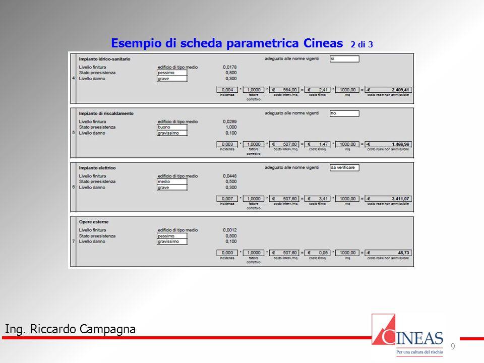 Ing. Riccardo Campagna 9 Esempio di scheda parametrica Cineas 2 di 3