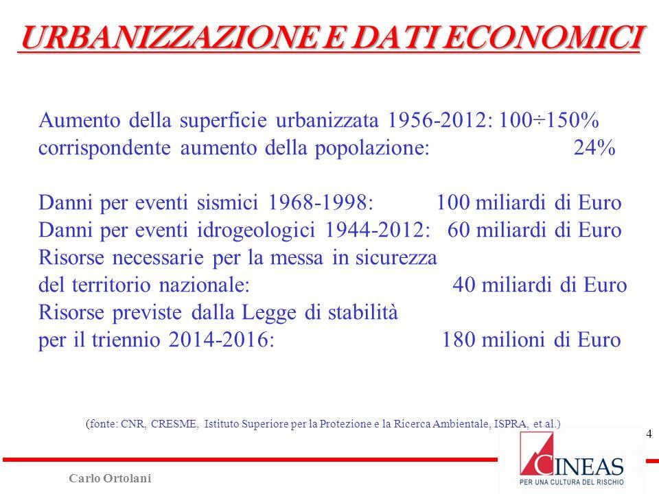 Carlo Ortolani Aumento della superficie urbanizzata 1956-2012: 100÷150% corrispondente aumento della popolazione: 24% Danni per eventi sismici 1968-19