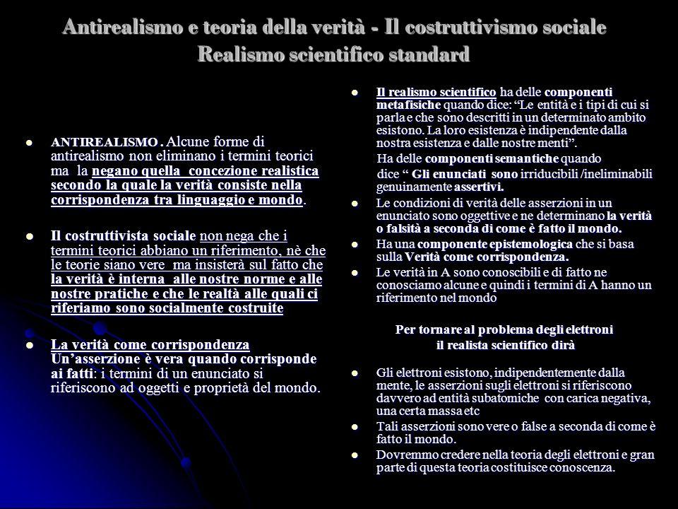 Antirealismo e teoria della verità - Il costruttivismo sociale Realismo scientifico standard ANTIREALISMO. Alcune forme di antirealismo non eliminano