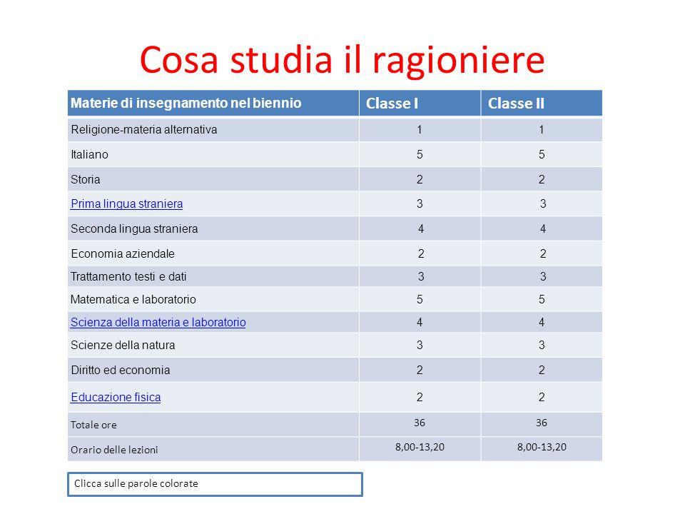 Cosa studia il ragioniere Materie di insegnamento nel biennio Classe IClasse II Religione-materia alternativa11 Italiano55 Storia22 Prima lingua stran