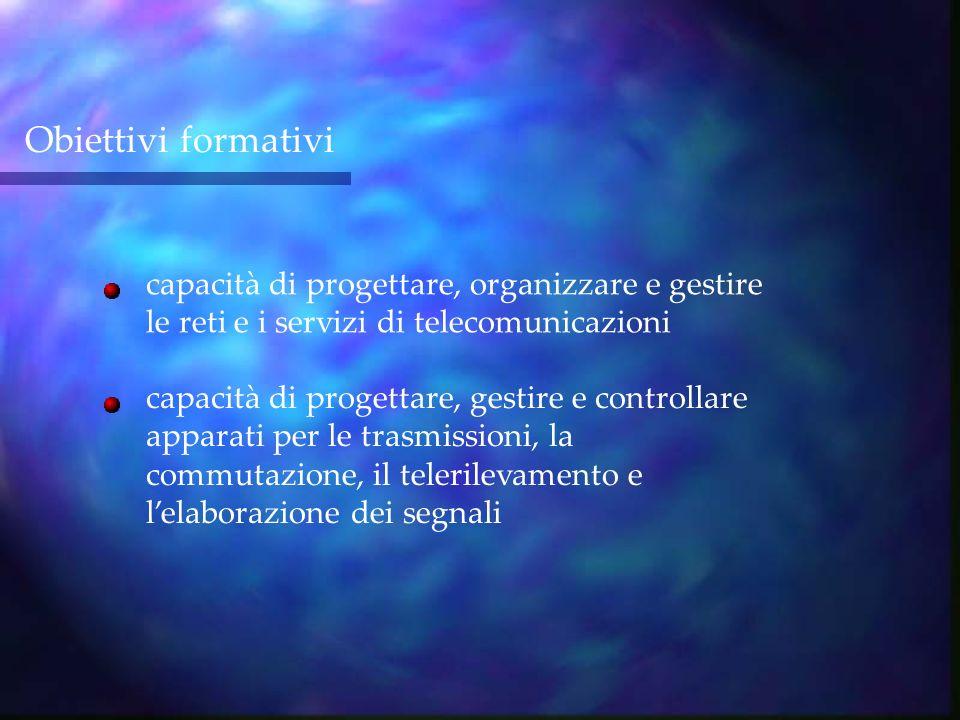 Obiettivi formativi capacità di progettare, organizzare e gestire le reti e i servizi di telecomunicazioni capacità di progettare, gestire e controllare apparati per le trasmissioni, la commutazione, il telerilevamento e lelaborazione dei segnali