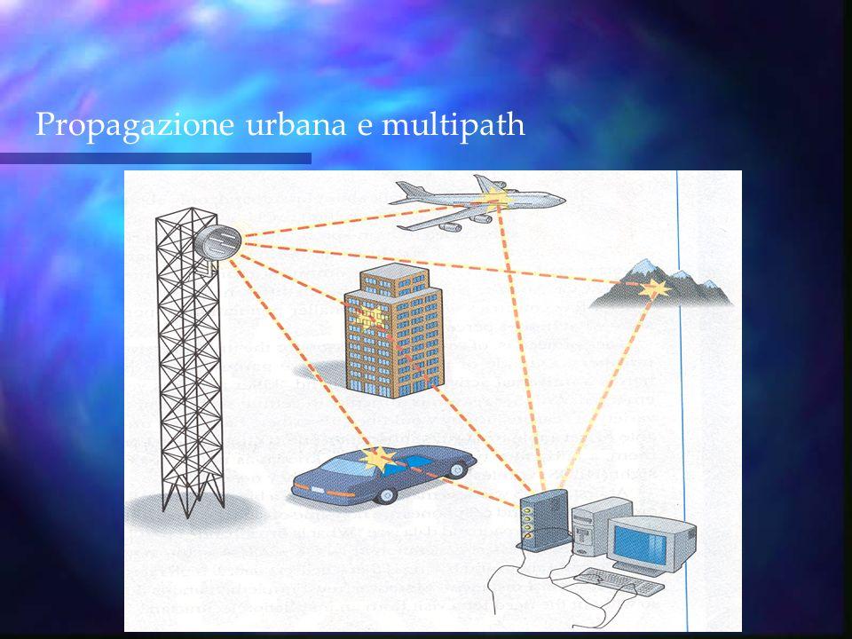 Propagazione urbana e multipath