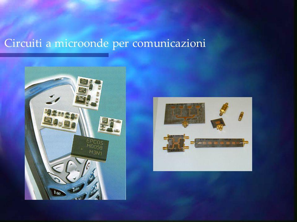 Circuiti a microonde per comunicazioni
