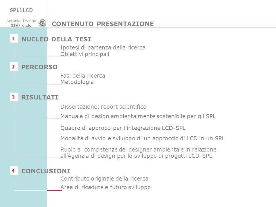 SPL & LCD Antonia Teatino XIV° ciclo Quadro di approcci per lintegrazione LCD-SPL Ruolo e competenze del designer ambientale in relazione allAgenzia d