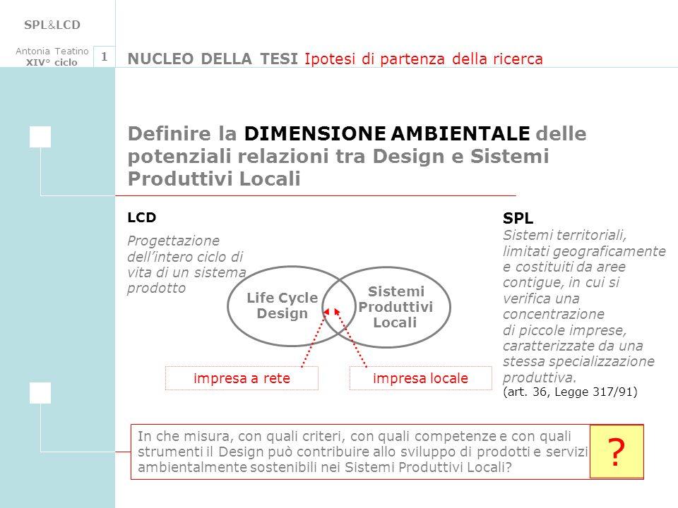 SPL & LCD Antonia Teatino XIV° ciclo NUCLEO DELLA TESI Ipotesi di partenza della ricerca 1 Definire la DIMENSIONE AMBIENTALE delle potenziali relazion