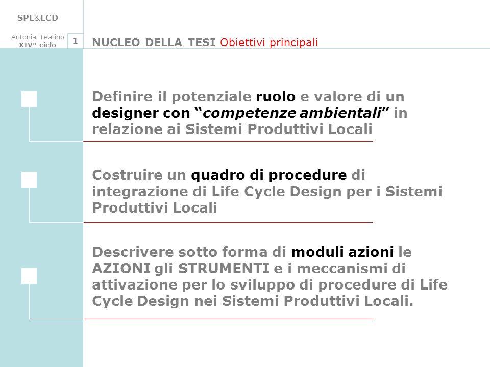 SPL & LCD Antonia Teatino XIV° ciclo NUCLEO DELLA TESI Obiettivi principali 1 Definire il potenziale ruolo e valore di un designer con competenze ambi