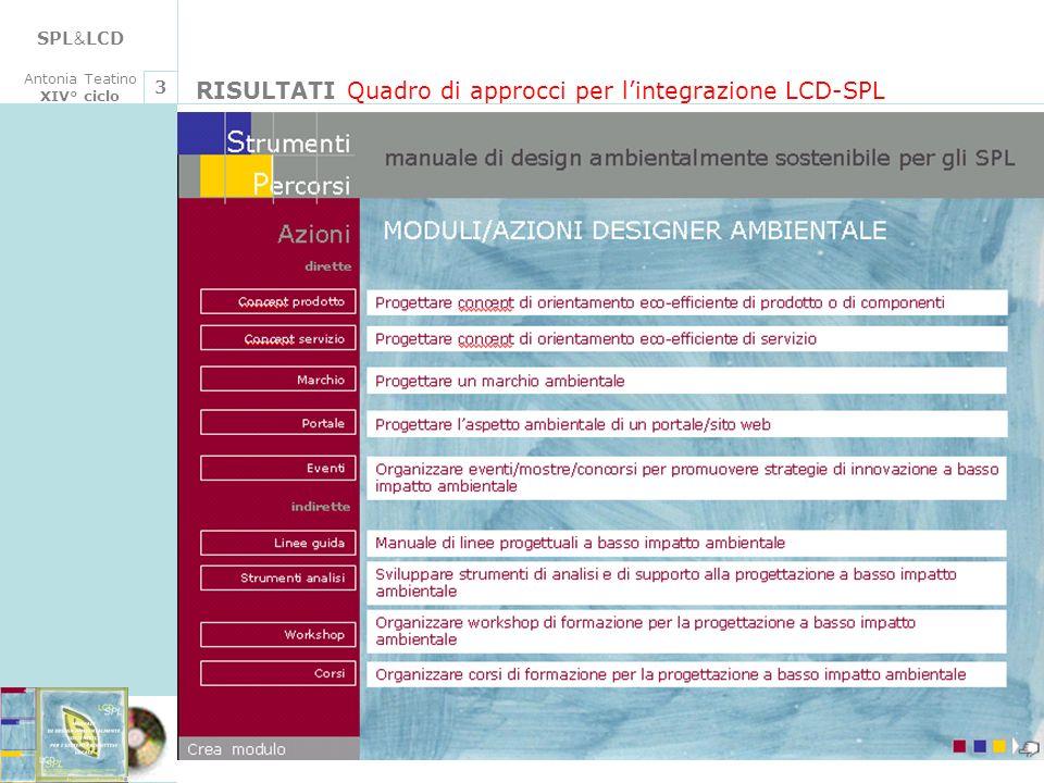 SPL & LCD Antonia Teatino XIV° ciclo RISULTATI Quadro di approcci per lintegrazione LCD-SPL 3