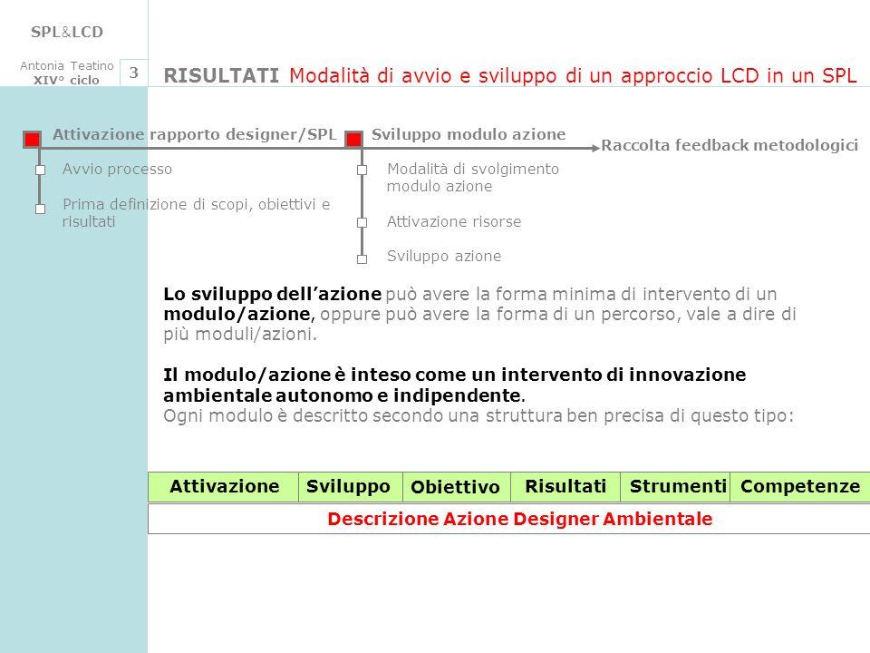 SPL & LCD Antonia Teatino XIV° ciclo RISULTATI Modalità di avvio e sviluppo di un approccio LCD in un SPL 3 Raccolta feedback metodologici Attivazione