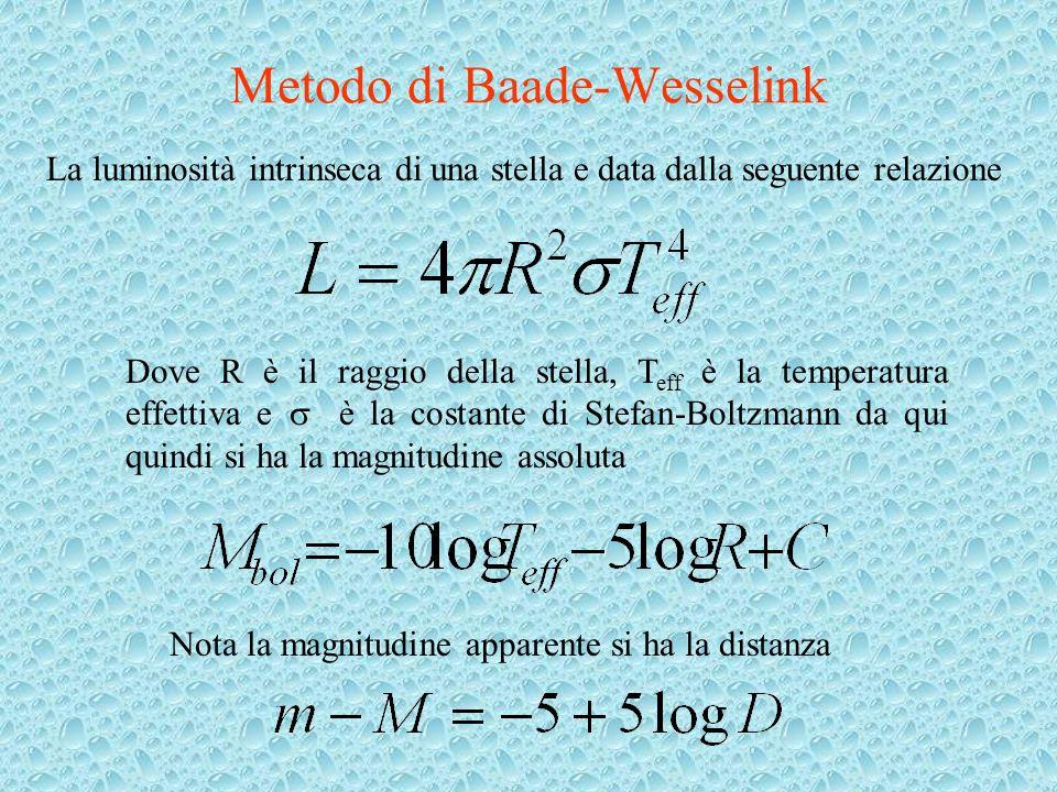 Metodo di Baade-Wesselink La luminosità intrinseca di una stella e data dalla seguente relazione Dove R è il raggio della stella, T eff è la temperatu
