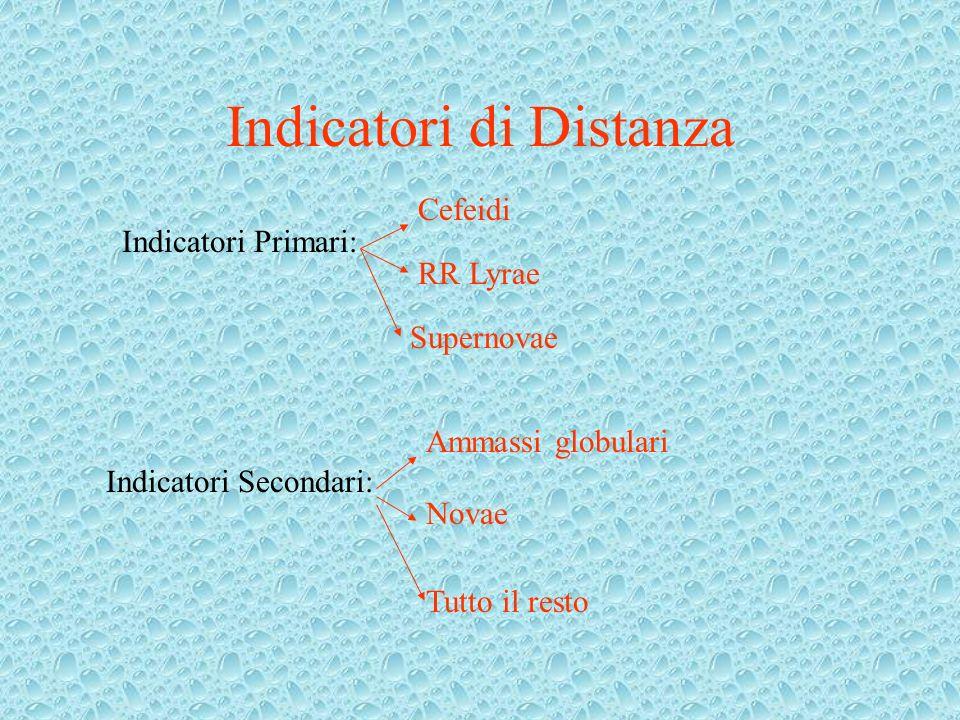 Indicatori di Distanza Indicatori Primari: Indicatori Secondari: Cefeidi RR Lyrae Supernovae Ammassi globulari Novae Tutto il resto