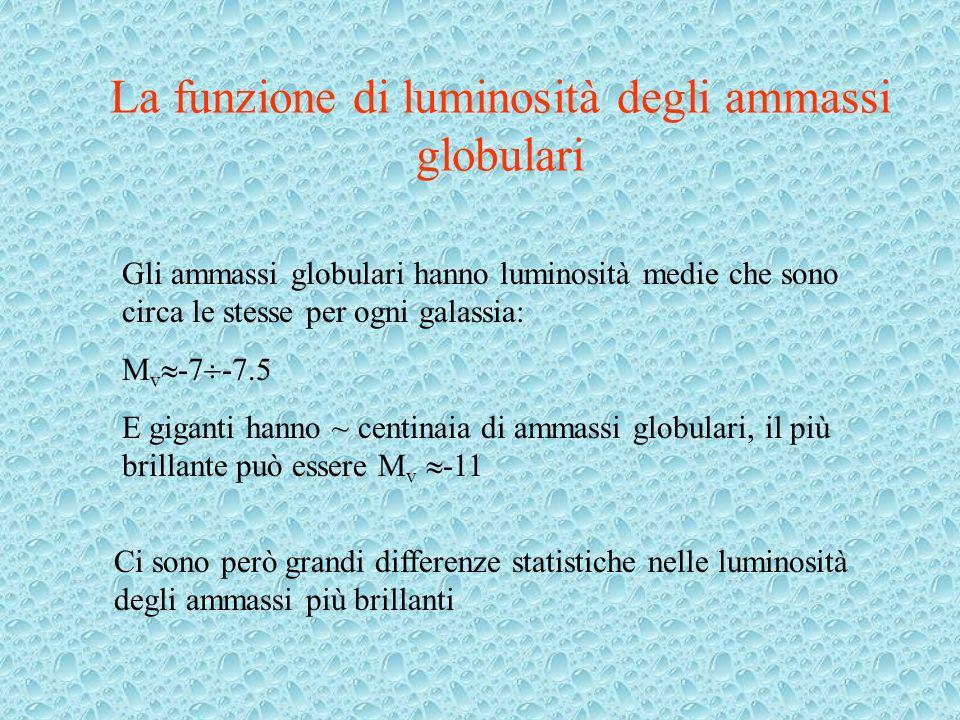 La funzione di luminosità degli ammassi globulari Gli ammassi globulari hanno luminosità medie che sono circa le stesse per ogni galassia: M v -7 -7.5