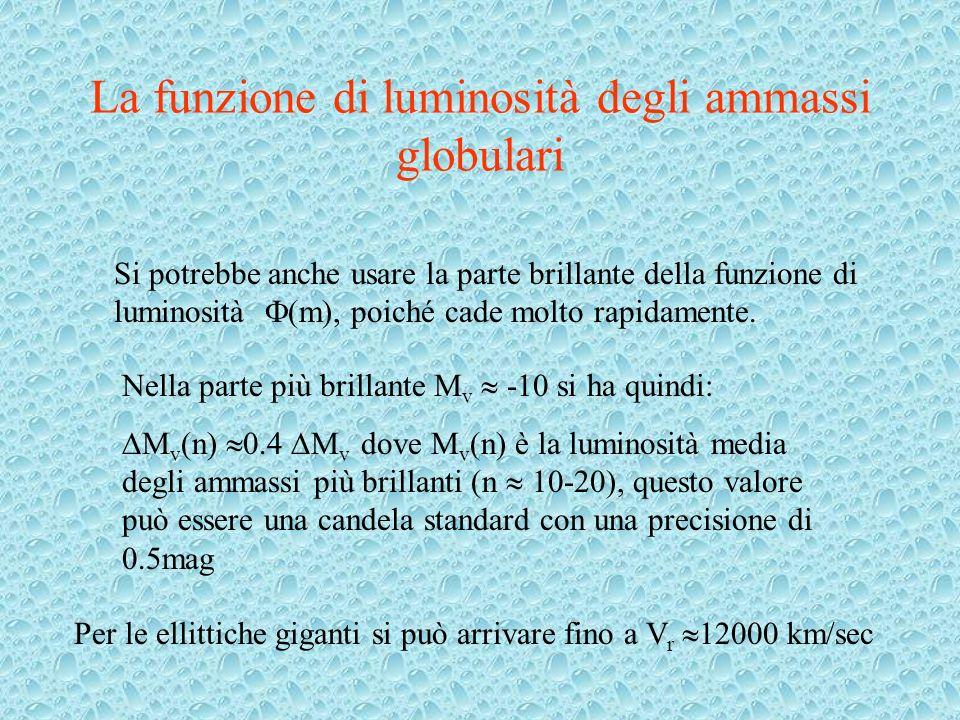 La funzione di luminosità degli ammassi globulari Si potrebbe anche usare la parte brillante della funzione di luminosità (m), poiché cade molto rapid